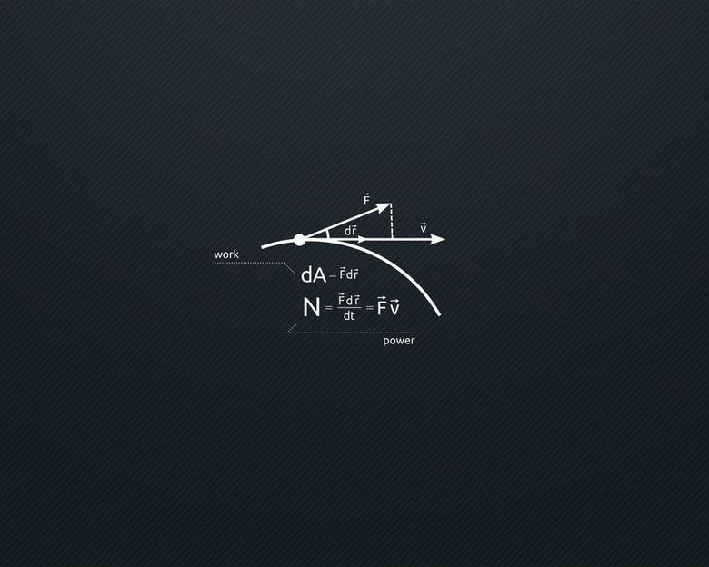 x1024 Dynamic Science Physics 1280x1024 Resolution HD 4k