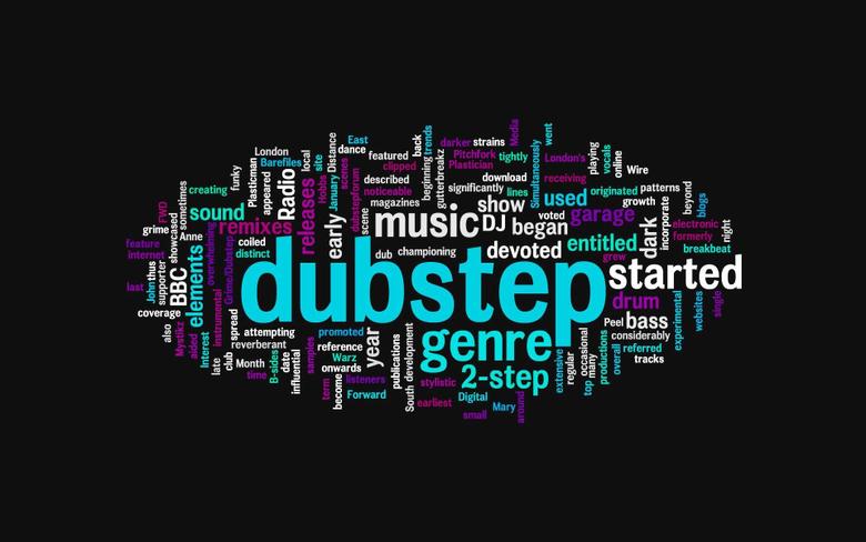 music bass electric dubstep DJ wordcloud Wallpapers