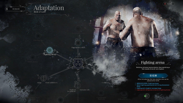 The cold the malnourished the cannibal surviving in Frostpunk