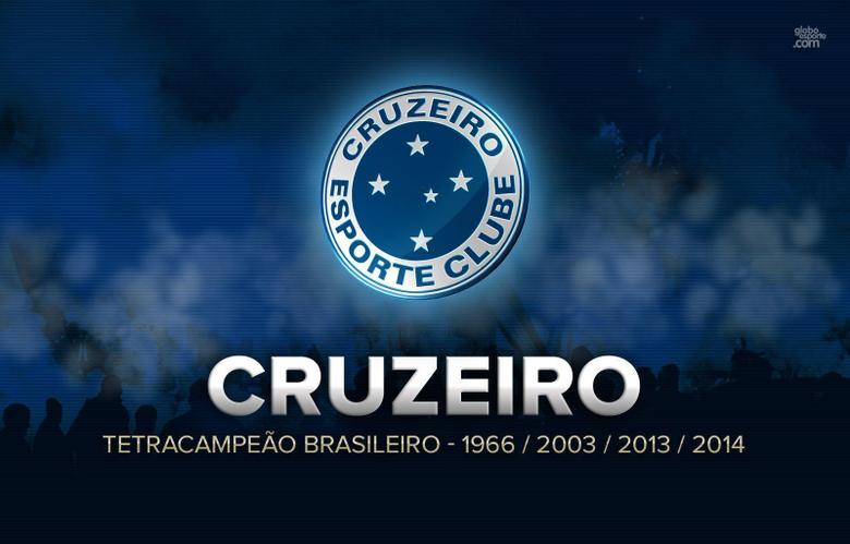 Wallpaper baixe aqui o papel de parede do Cruzeiro tetracampeão
