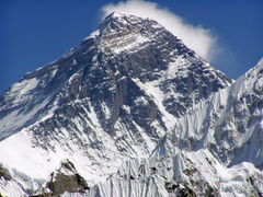 Mount Everest HD Wallpapers