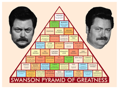 Ron Swanson Pyramid Of Greatness Wallpapers Dave s Geeky Ideas
