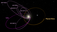 NASA Press Release Says Our Solar System Has a 9th Planet