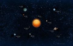 Wallpapers Solar system Planets Earth Mercury Venus Mars