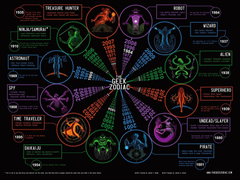 Greek Zodiac Wallpapers