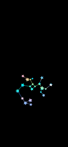 Dainty Astrology Sign iPhone Wallpapers