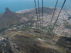 desktop wallpaper cable car descending from Table Mountain