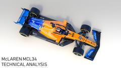 McLaren MCL34 technical analysis