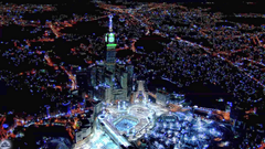 Amazing Places To Visit In The World Mecca