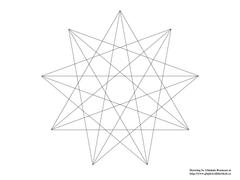 nine pointed star mandalas