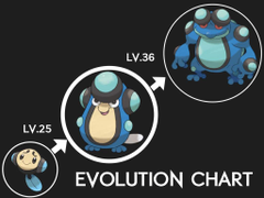 tympole evolution chart