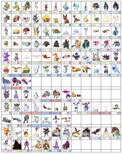 Pokemon Sword and Shield Leaks Pro Game Guides