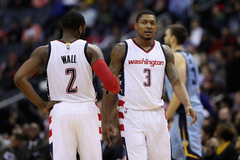 John Wall and Bradley Beal finish in Top 10 of NBA All
