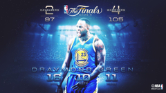 Draymond Green Wallpapers High Resolution and Quality