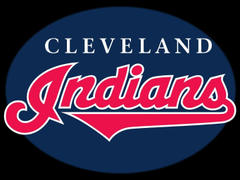Cleveland Indians Chrome Themes Desktop Wallpapers Blogs