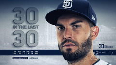 San Diego Padres on Twitter