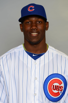Minor League Keeper Thoughts Chicago Cubs