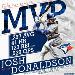 Josh Donaldson MVP Was there ever a doubt