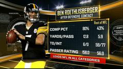 Big Ben vs Eli Manning who s career would you rather have nfl