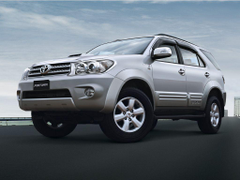 Exterior Toyota Fortuner Cars Wallpapers