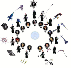 all of the members and their weapong