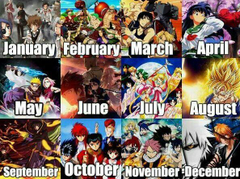 Your anime world depending on when your b day month is